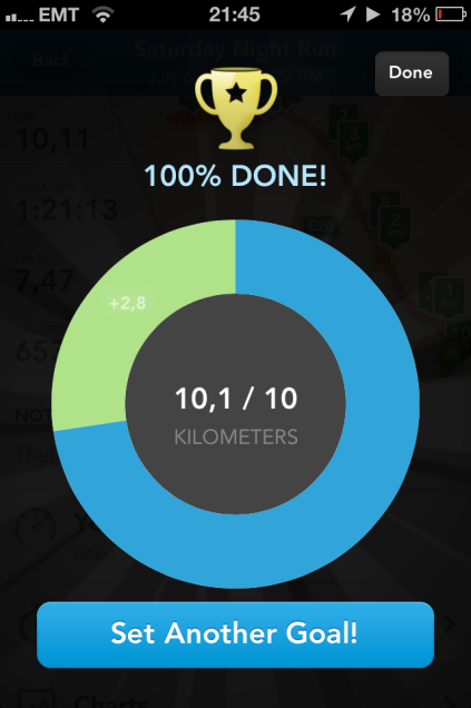 I completed 10K (an ultimate goal of mine) in the beginning of July.