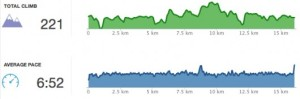 climb and pace 28.04.14