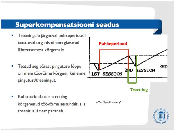 superkompensatsioon1