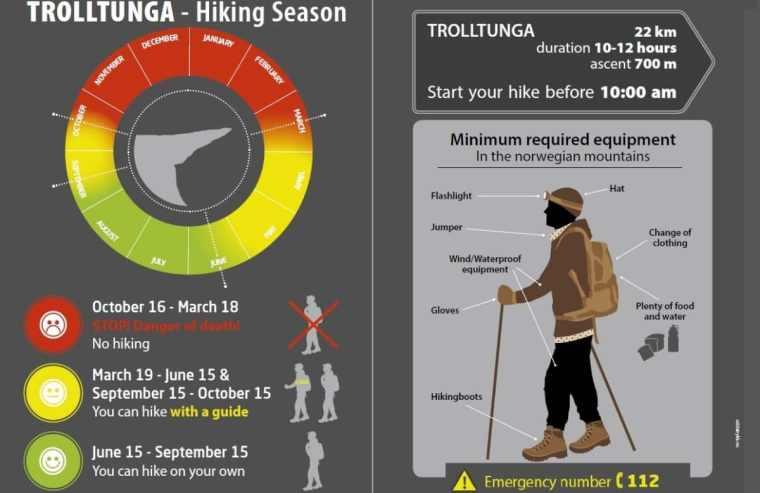 Trolltunga-Info-Board