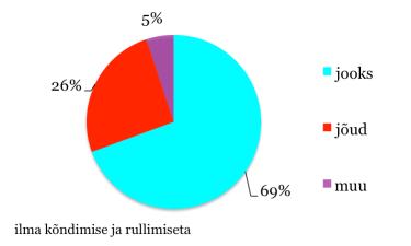 graafik1